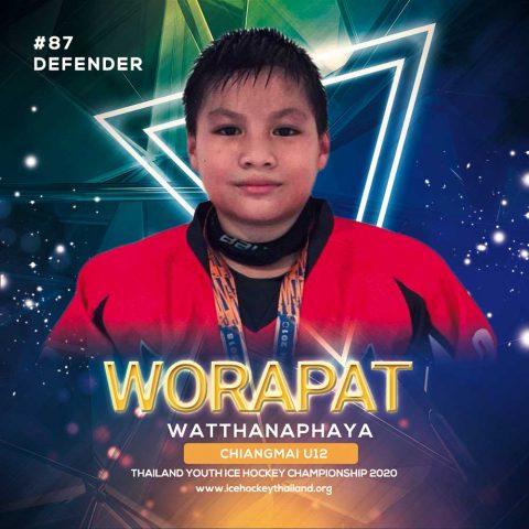 WorapatWatthanaphaya