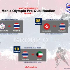 ตารางแข่งขัน  Men's Olympic Pre-Qualification Round 1