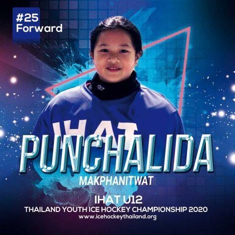 Punchalida  Makphanitwat